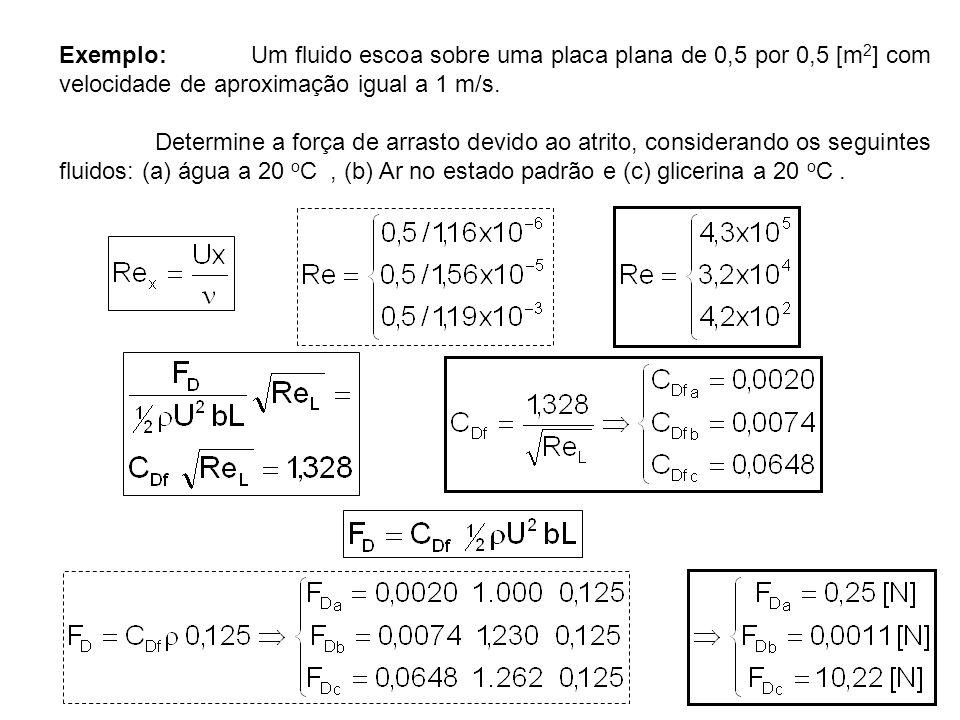 Exemplo: Um fluido escoa sobre uma placa plana de 0,5 por 0,5 [m2] com velocidade de aproximação igual a 1 m/s.